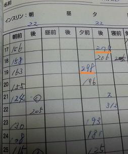 紅菊姫菊芋の効能、最初改良